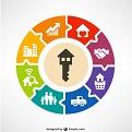 مدیریت خدمات شهری